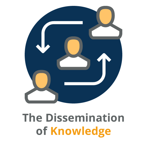 The Dissemination of Knowledge